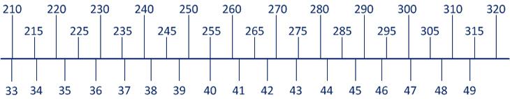 Таблица_взрослых_размеров